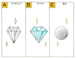 【心理テスト】次の3つの宝石のうち、あなたが好きなのはどれ?