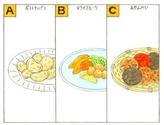 【心理テスト】小腹が空いたのでお菓子を食べます。あなたが選んだのは?