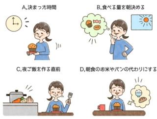 【ダイエットチョイス!】お菓子とのつきあい方はどのチョイスがベスト? ~EICO式ダイエットのコツ~
