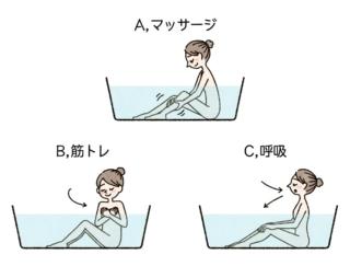 【ダイエットチョイス!】入浴中に最適な美活はどれだと思う?~EICO式ダイエットのコツ~