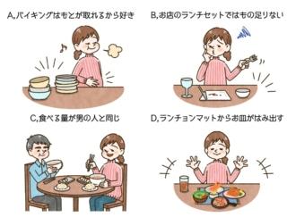 【ダイエットチョイス!】私って、食べ過ぎてる?~EICO式ダイエットのコツ(37)~