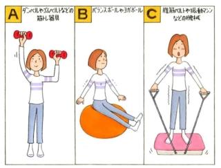 【心理テスト】ダイエット器具を買います。あなたが選ぶのは?