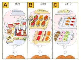 食べ放題のことを考えている人のイラスト