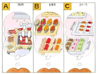 【心理テスト】次の3つから選ぶなら、あなたはどの食べ放題に行きたい?