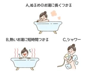 【ダイエットチョイス!】ダイエット的に効果が高いお風呂の入り方は?~EICO式ダイエットのコツ(39)~