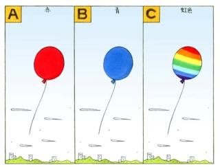 【心理テスト】空に風船が浮かんでいます。その風船は何色だった?