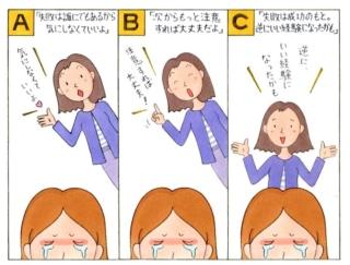 【心理テスト】友人が仕事でミスをして落ち込んでいます。あなたは何と声をかける?
