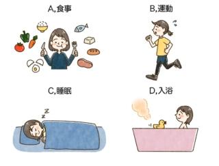【ダイエットチョイス!】やせるために生活習慣を変えるなら、何から始めるのがいいですか?~EICO式ダイエットのコツ~