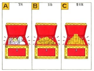 【心理テスト】宝箱を発見しました。中には何が入っていた?