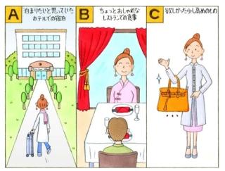 【心理テスト】ガンバった自分へのご褒美をあげるなら?