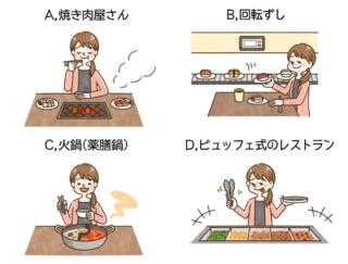 【ダイエットチョイス!】今日はお外でガッツリ食べたい! どんなお店に行く?~EICO式ダイエットのコツ~
