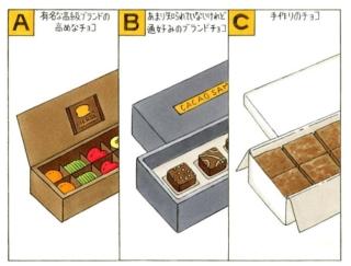【心理テスト】バレンタインデーに気になる人にチョコを送ります。あなたが選ぶのは?