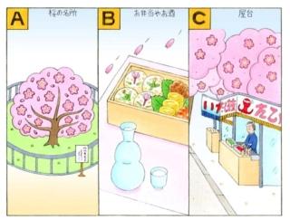 【心理テスト】お花見と聞いてあなたが思い浮かべるのは、次のうちどれ?