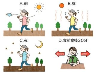 【ダイエットチョイス!】運動するならいつがいい?~EICO式ダイエットのコツ(47)~