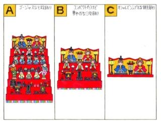 【心理テスト】ひな祭りに飾るひな人形を選びます。あなたが選ぶのは次のうちどれ?