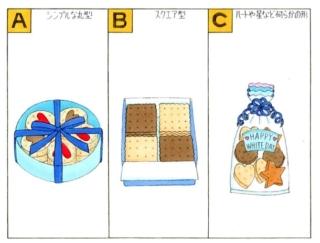 【心理テスト】ホワイトデーにクッキーをもらいました。それはどんな形だった?
