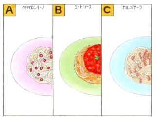 【心理テスト】次の3つのうちあなたが今食べたいパスタはどれ?