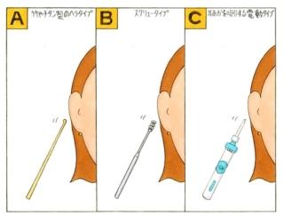 【心理テスト】耳掃除グッズを買います。あなたが選んだのは次のうちどれ?