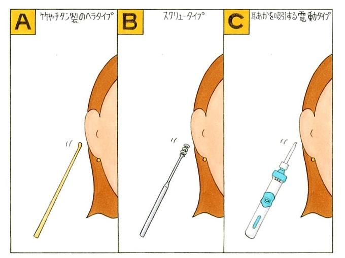耳掃除のイラスト