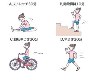 【ダイエットチョイス!】階段昇降や早歩き、いちばん消費カロリーが高いのは?~EICO式ダイエットのコツ(58)~