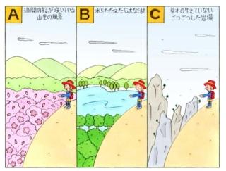 【心理テスト】登山をしました。山の頂上からはどんな景色が見えた?