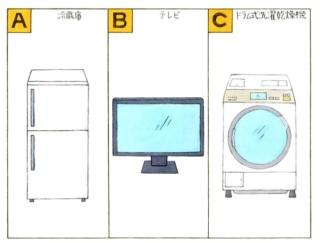 【心理テスト】景品で家電が当たりました。その家電とは次のうちどれ?