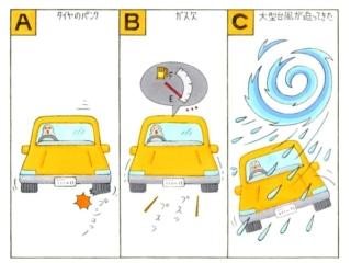 ドライブ中のトラブルのイラスト