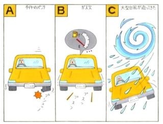 【心理テスト】ドライブ中にトラブルが発生! いったい何が起こった?