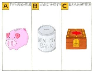 【心理テスト】貯金箱を買います。あなたが選ぶのはどんなタイプ?
