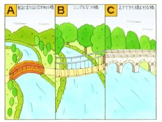 橋のイラスト