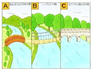 【心理テスト】森の中を歩いていると橋を発見。それはどんな橋だった?