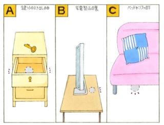 【心理テスト】あなたの大切なものを部屋の中に隠すなら、どこを選ぶ?
