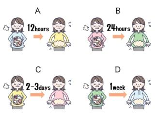 【ダイエットチョイス!】ズバリ!食べすぎたものは何時間(何日)くらいで脂肪になるの?~EICO式ダイエットのコツ(54)~