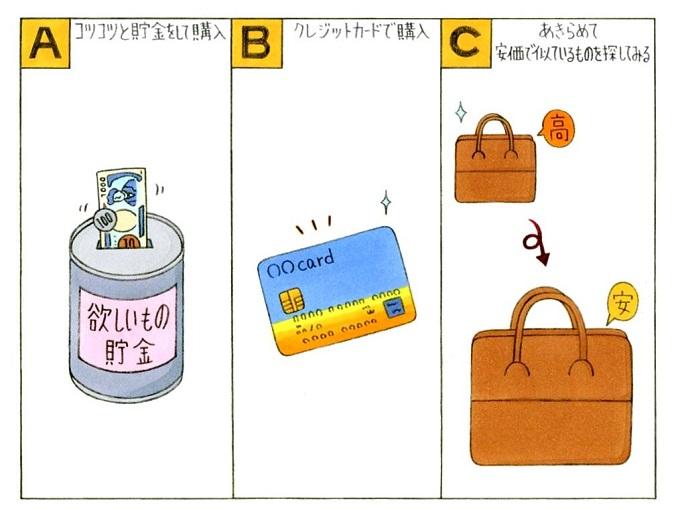 貯金箱、クレジットカード、カバンのイラスト