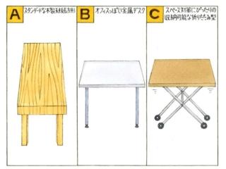 作業机のイラスト