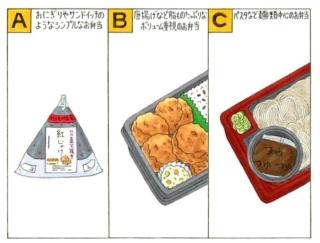 【心理テスト】コンビニでお弁当を買います。あなたが選んだのは?
