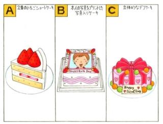【心理テスト】バースデーケーキを買います。あなたが選んだデザインは?