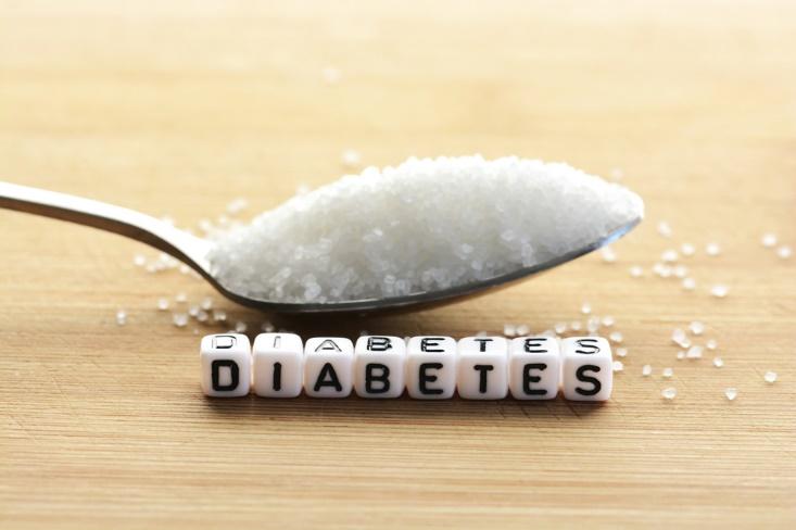 血糖の画像