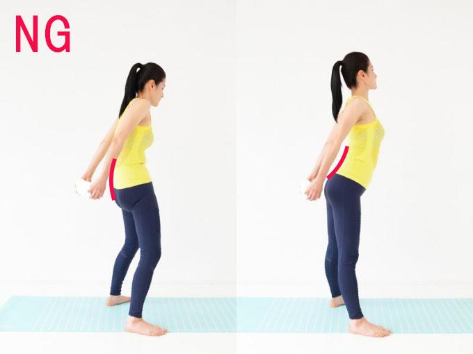 腰が丸まった状態(左)、腰が反った状態(右)