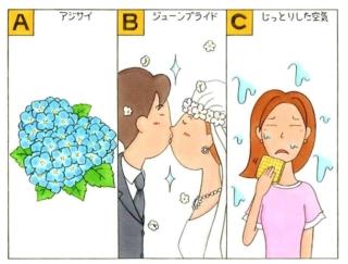 【心理テスト】「梅雨」と聞いてあなたが思い出すものは?