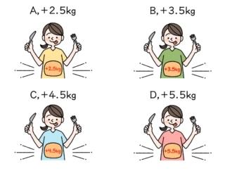 【ダイエットチョイス!】~EICO式ダイエットのコツ(73)~40代の人と30代の人が同じ行動で同じ食生活を続けたら、30代と比べて1年間で体重はどうなる?