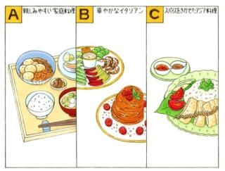 【心理テスト】恋人に料理を作ります。あなたが選ぶのは次のうちどれ?