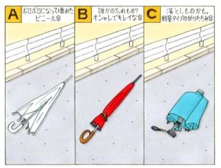 【心理テスト】道を歩いていると目の前に傘が落ちていました。それはどんな傘?