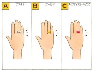 【心理テスト】シンプルなデザインの指輪を買うとしたら、次のうちどの色を選ぶ?