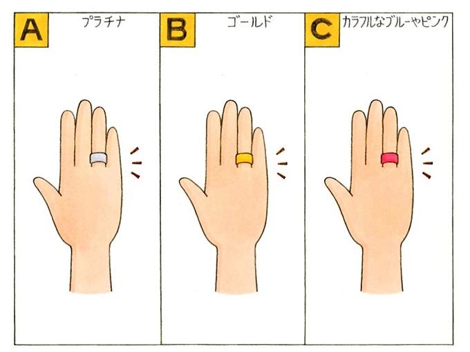 指輪のイラスト