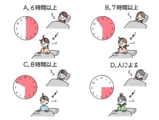 【ダイエットチョイス!】ダイエットにちょうどいい睡眠時間は?~EICO式ダイエットのコツ(68)~