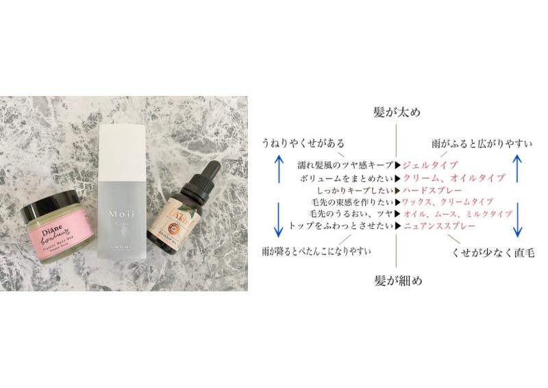 スタイリング剤の写真と特徴
