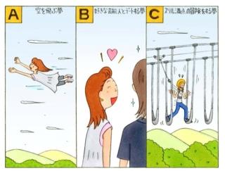 【心理テスト】あなたが今見たいと思う夢は、次のうちどれ?