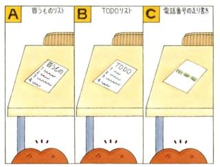 【心理テスト】机の上にメモ書きがあります。何と書いてあった?