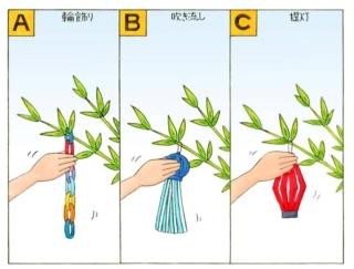 【心理テスト】折り紙で七夕飾りを作ります。あなたが作りたいのは?